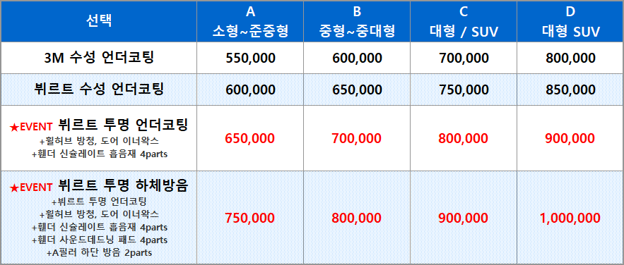 PC-언더코팅가격-언더코팅요금-국산차량.png
