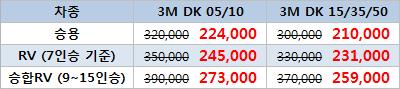 [01]3M DK 요금-측후면.png