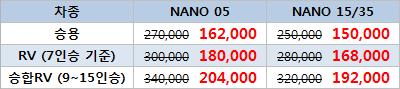 [02-3]COOL-Max Nano 요금-측후면.png