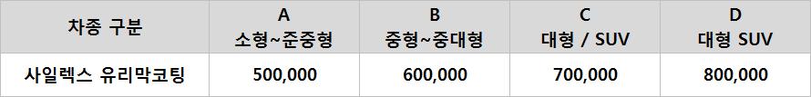 [PC][01][유리막코팅시공요금].png