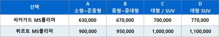 [PC][MS폴리머언더코팅시공요금][국산차량].png