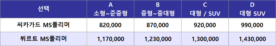 [PC][MS폴리머언더코팅시공요금][수입차량].png